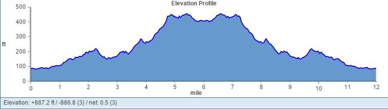 elevation snip